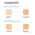Dr Batniji Oxygenetix Foundation